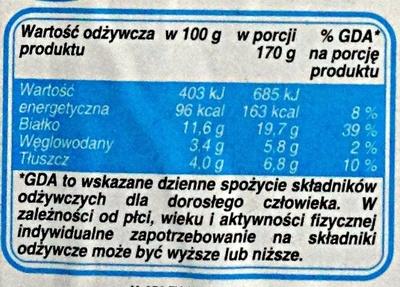 Śledź w sosie pomidorowym - Wartości odżywcze - pl