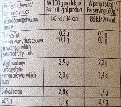 Pieczarki marynowane - Nutrition facts - pl