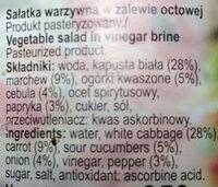 Sałatka obiadowa - Ingrédients