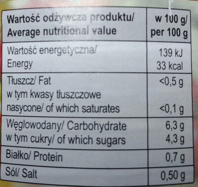 Sałatka obiadowa - Informations nutritionnelles