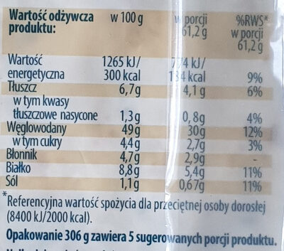 Tortilla - Informations nutritionnelles - pl