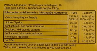 Twix Top - Informations nutritionnelles