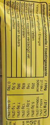 Twix Top - Informations nutritionnelles - fr