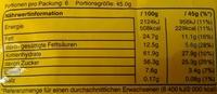 m&m's Mix - Nutrition facts