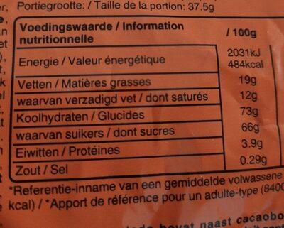 M&M's crunchy caramel - Nutrition facts - de