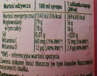 Syrop owocowy o smaku malinowym z witaminą C i D - Wartości odżywcze