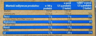 Cordon Bleu z kurczaka - Informations nutritionnelles - en
