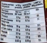 Boules soufflées au chocolat - Nutrition facts - fr