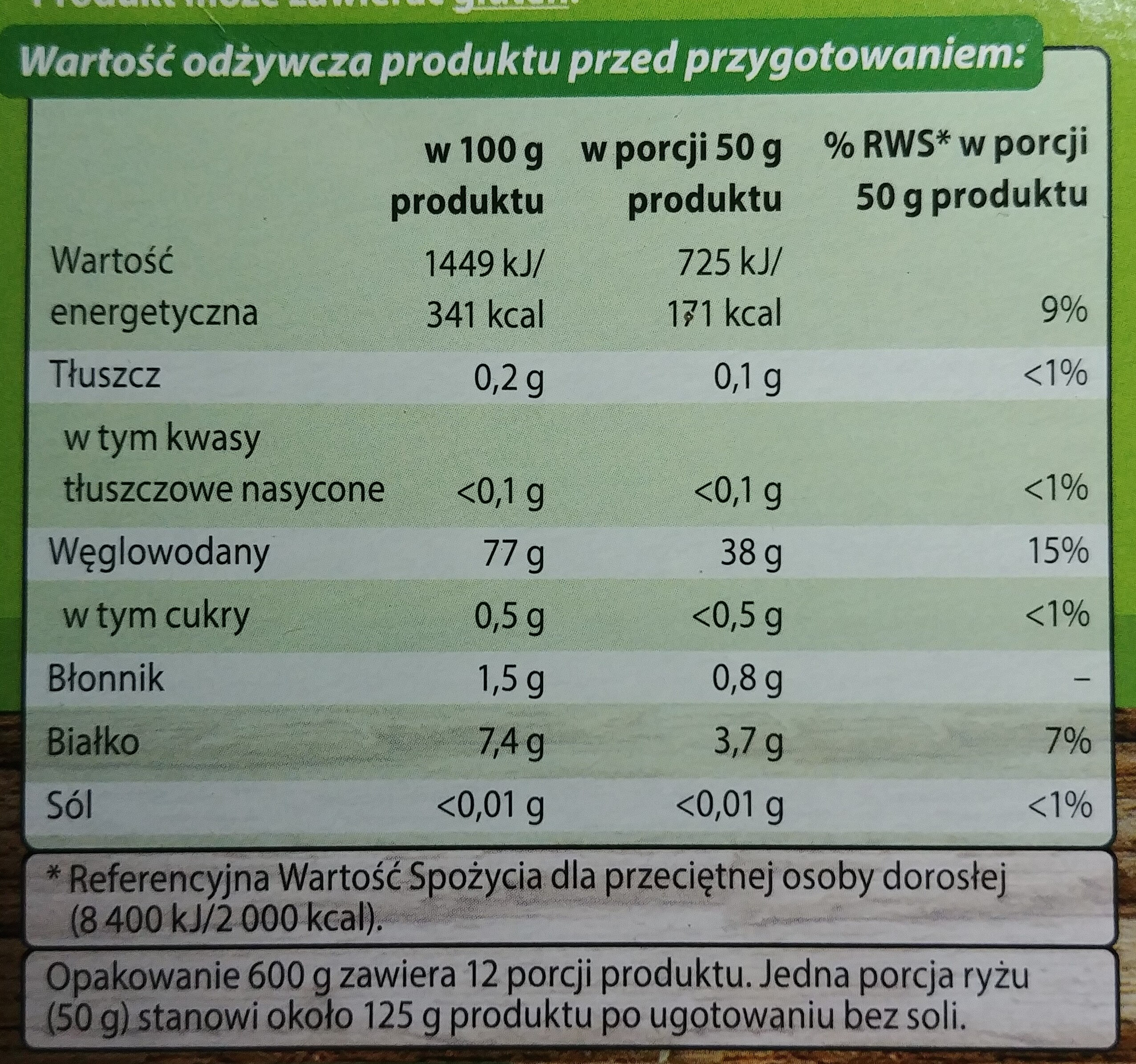 Ryż biały - Informations nutritionnelles