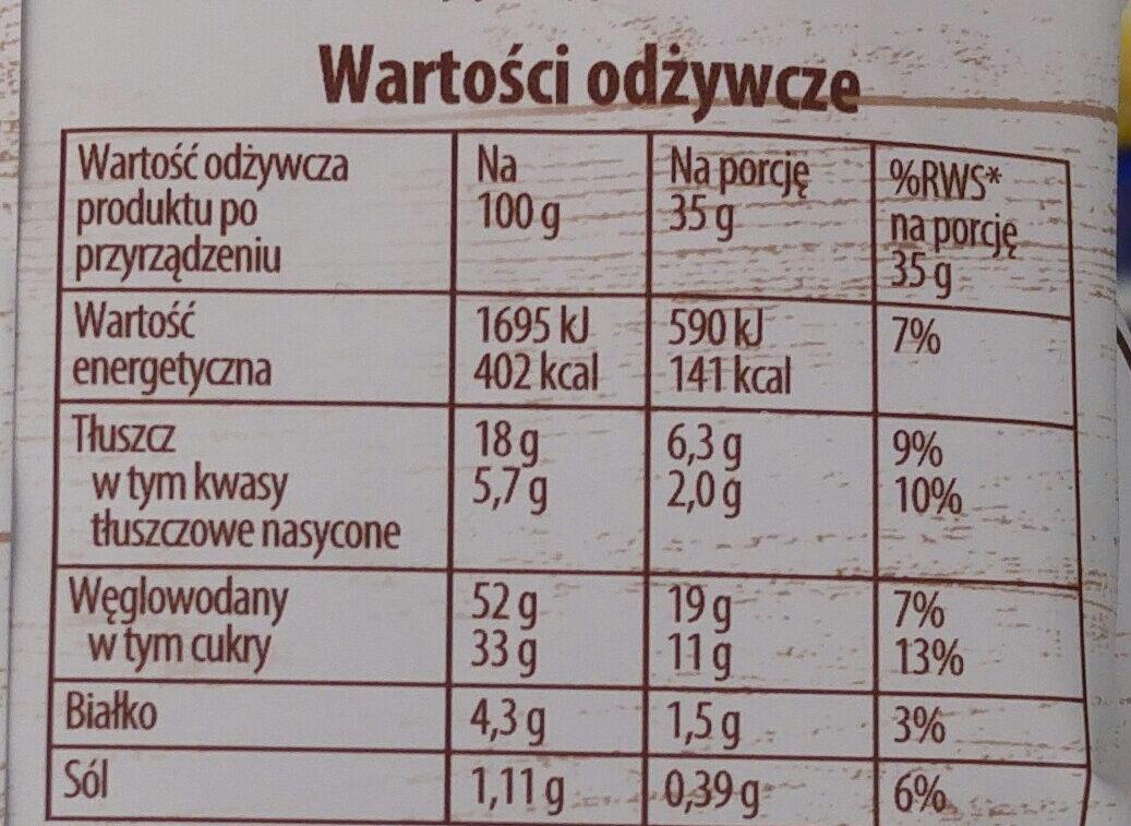 Ciasto czekoladowe w proszku - Wartości odżywcze - pl