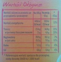 Delecta Karpatka - Wartości odżywcze