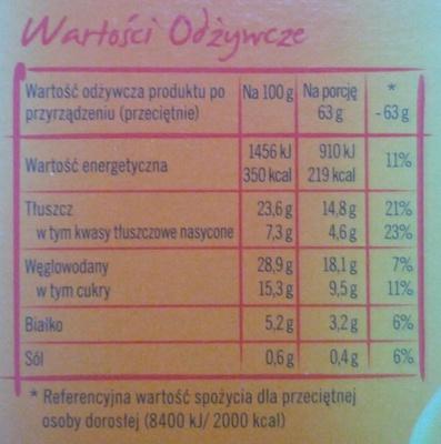 Delecta Karpatka - Nutrition facts - en