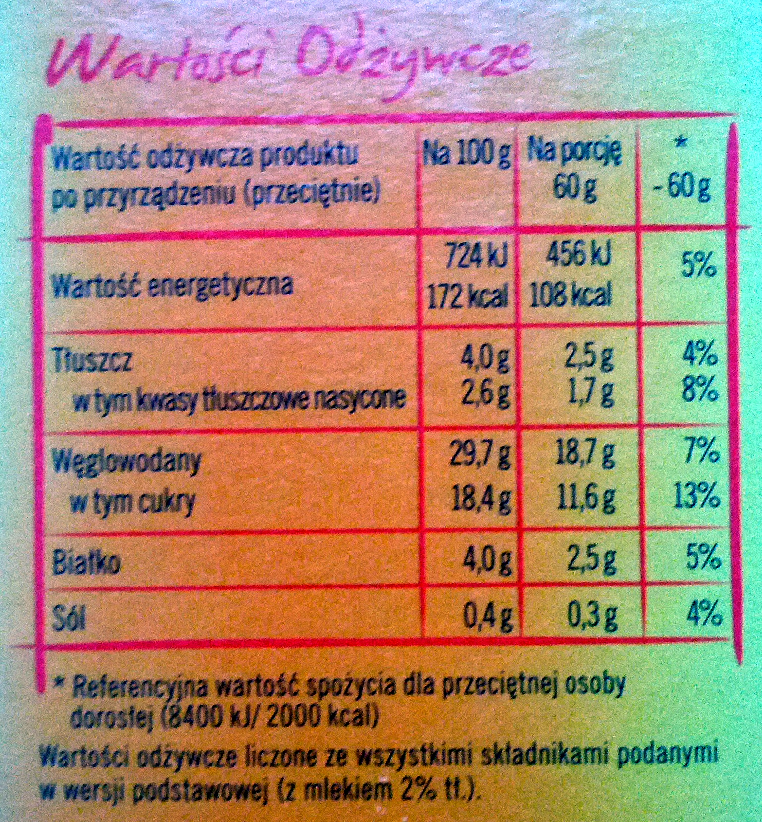Delecta Tiramisu - Wartości odżywcze