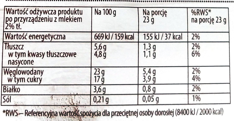Krem karpatka bez gotowania w proszku - Wartości odżywcze