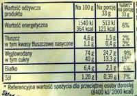 Spód tortowy kakowy 3-warstwowy - Wartości odżywcze - pl