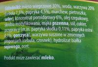 Gulasz wieprzowy w sosie pomidorowym z warzywami - Ingrediënten