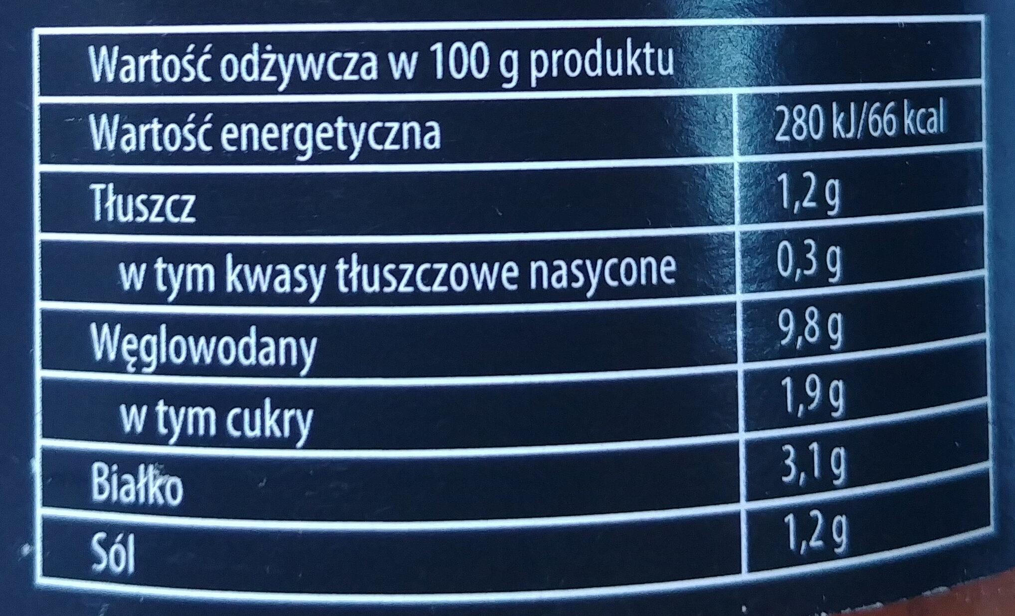 Fasolka po bretońsku z dodatkiem kiełbasy - Nutrition facts