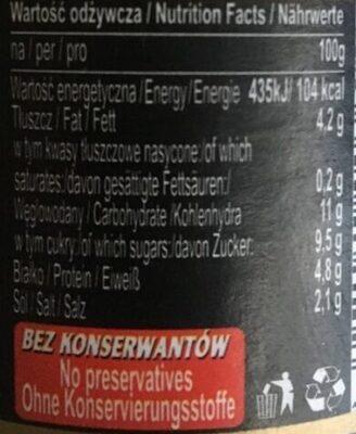 Musztarda delikatesowa chrzanowa - Wartości odżywcze