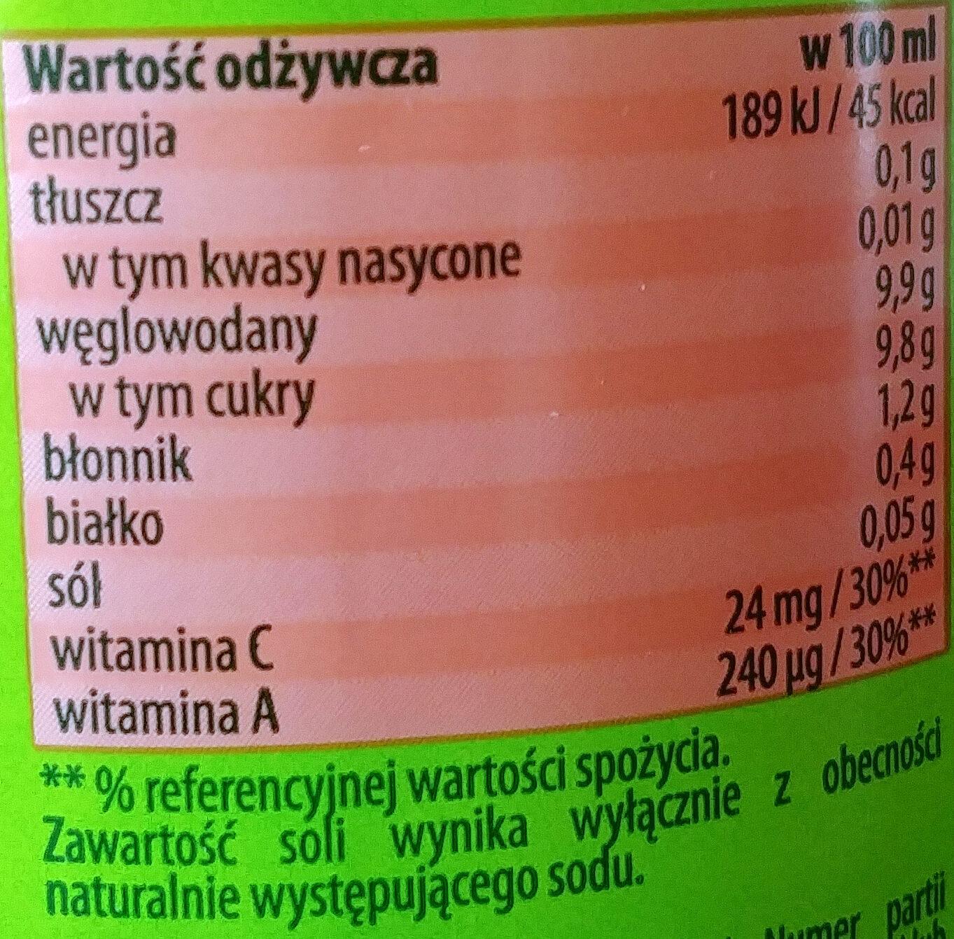 Теди морковь, персик, яблоко. - Wartości odżywcze - pl