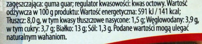 Szprot w sosie pomidorowym. - Voedingswaarden - pl