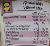 Vegangurt malina a klikva - Informations nutritionnelles - cs