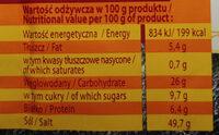 Przyprawa do kurczaka złocista skórka - Wartości odżywcze