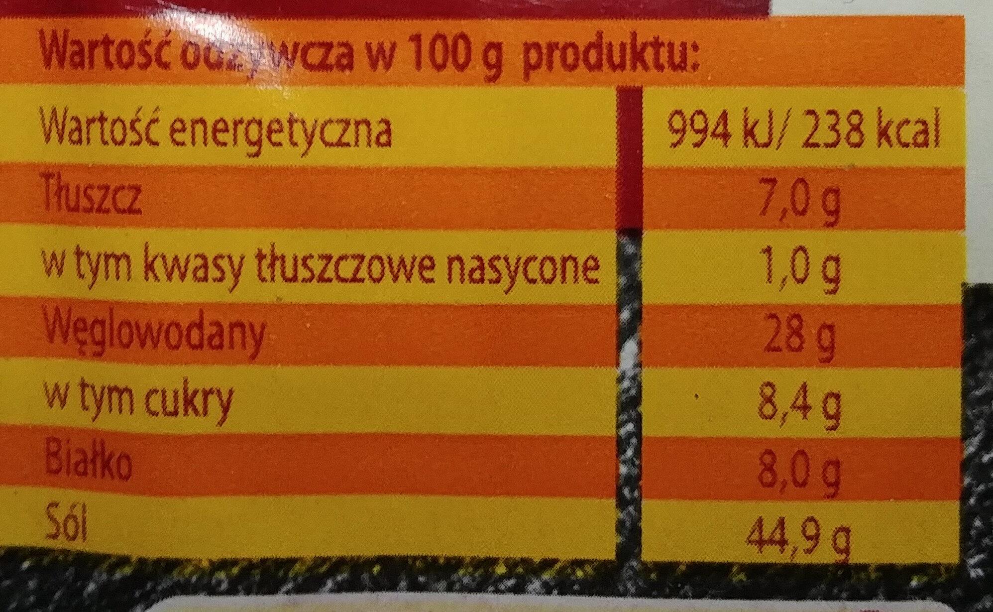 Przyprawa do kurczaka - Wartości odżywcze
