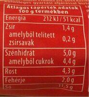 Csemege piros arany - Nutrition facts - fr