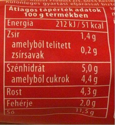 Csemege piros arany - Nutrition facts