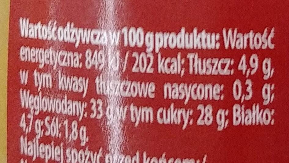 Musztarda miodowa - Wartości odżywcze - pl