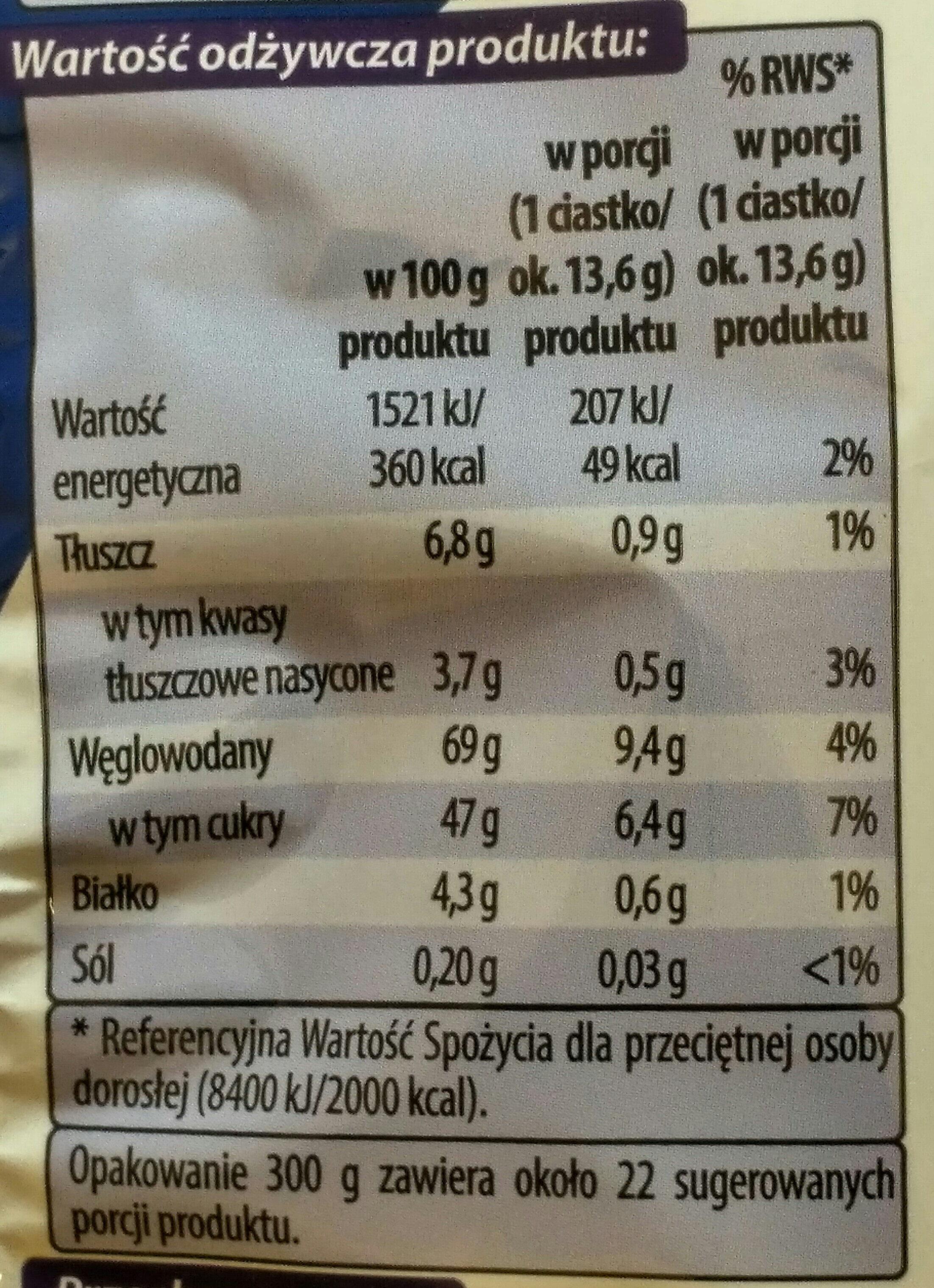 Biszkopty z galaretką malinową w czekoladzie - Nutrition facts