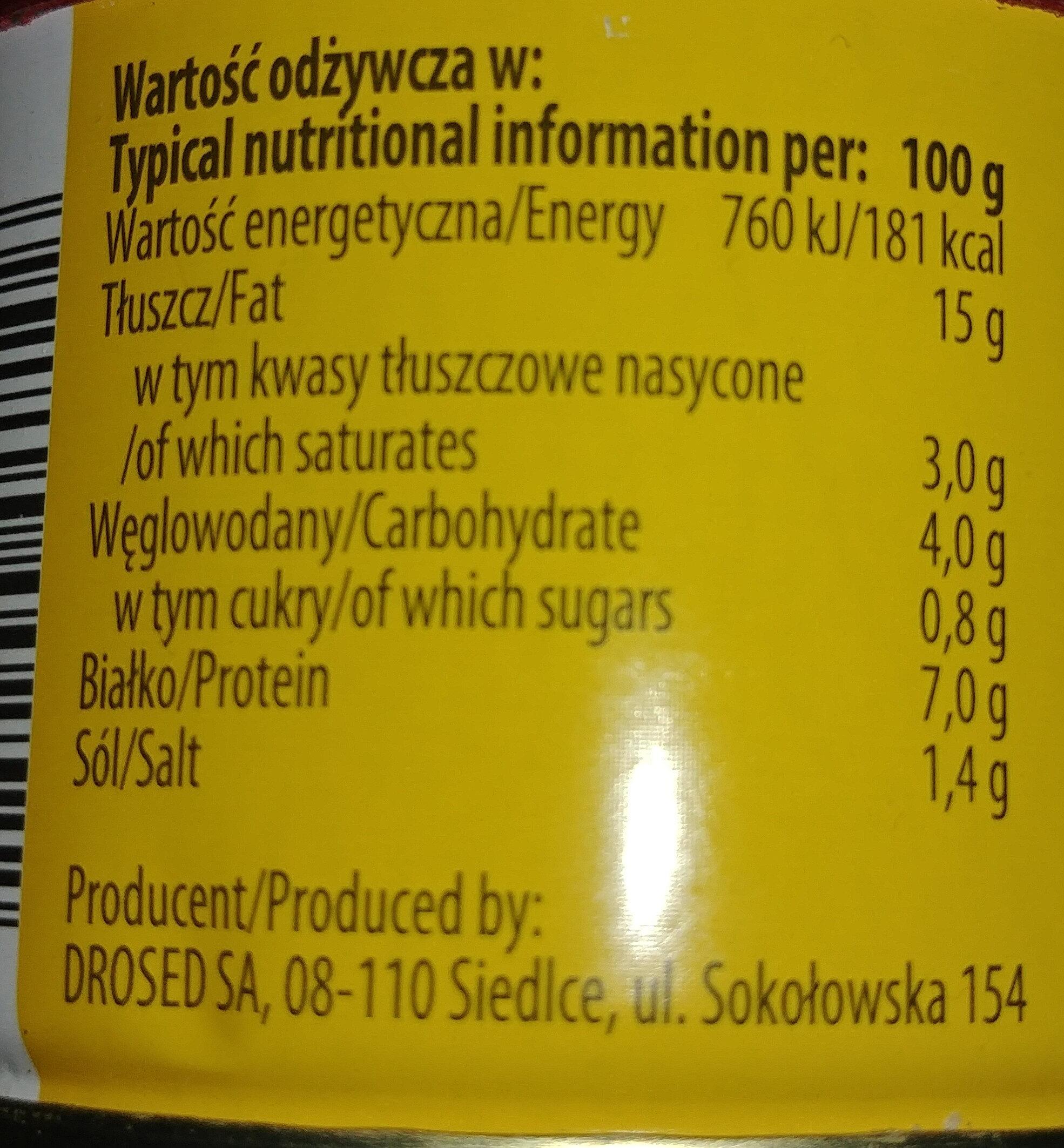 Pasztet drobiowy z pieprzem - Wartości odżywcze - pl