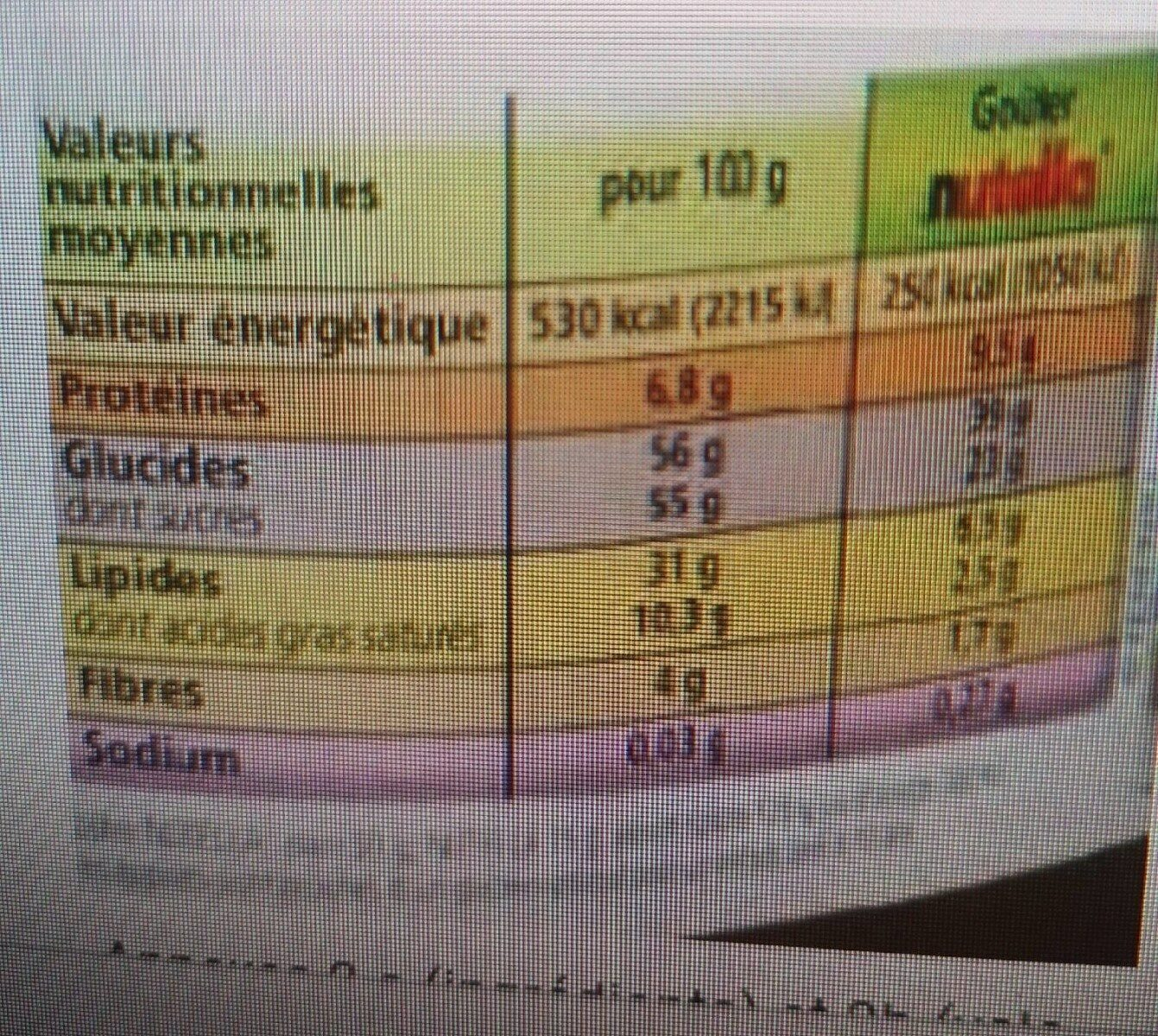 Homestyle waffles - Nutrition facts - fr