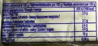 Twaróg - Wartości odżywcze