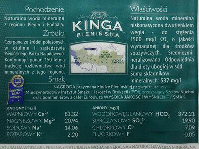 Naturalna woda mineralna - Wartości odżywcze - pl