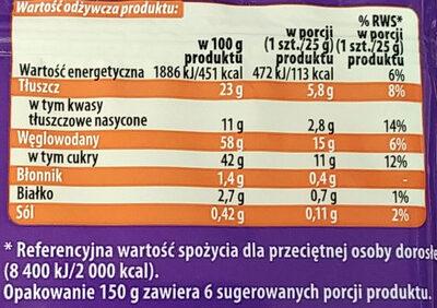 Mini roladki biszkoptowe z nadzieniem o smaku morelowym (20%) i kremem o smaku waniliowym (36%). - Informations nutritionnelles - pl