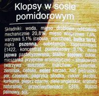Klopsy w sosie pomidorowym - Ingredients