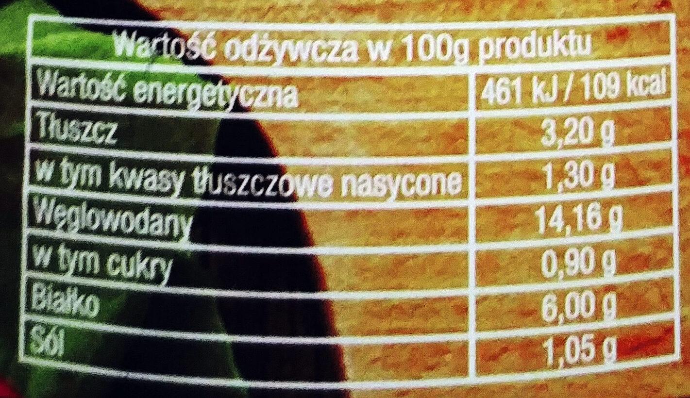 Klopsy w sosie pomidorowym - Nutrition facts