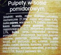 Pulpety w sosie pomidorowym - Składniki