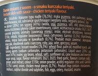 Oyakata japoński kurczak teriyaki - Ingredients - en