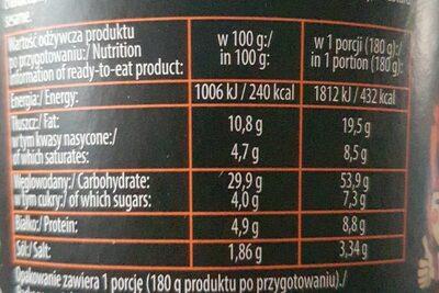 Oyakata japoński kurczak teriyaki - Nutrition facts - pl