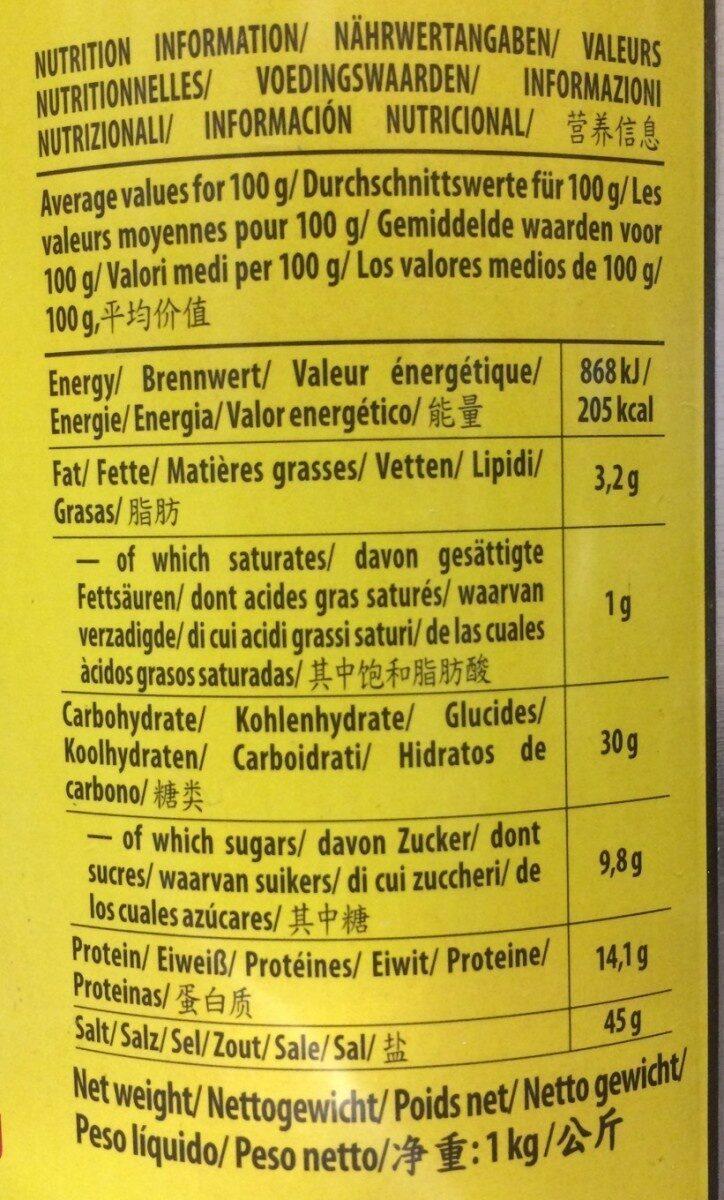 Chicken Powder - Informations nutritionnelles