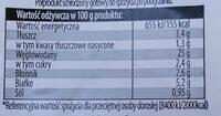 Pierogi ze szpinakiem i serem - Wartości odżywcze - pl