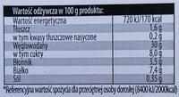 Pierogi serowo-jagodowe - Informations nutritionnelles - pl