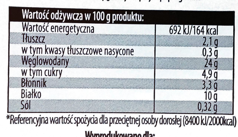 Pierogi z serem - Wartości odżywcze - pl