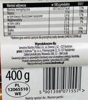 Krokiety z mięsem - Wartości odżywcze - pl