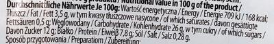Naleśniki z serem twarogowym - Wartości odżywcze - pl