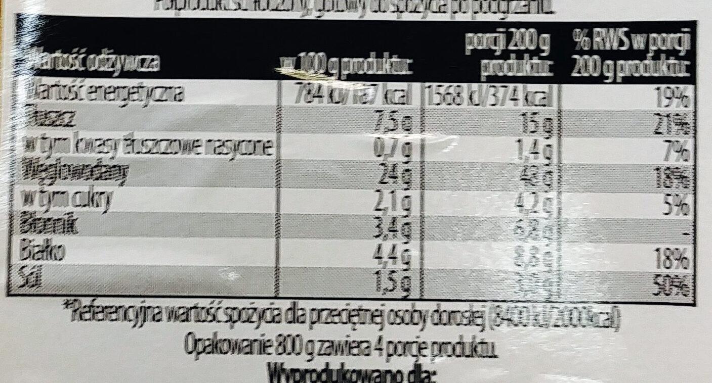 Krokiety z kapustą i grzybami - Wartości odżywcze