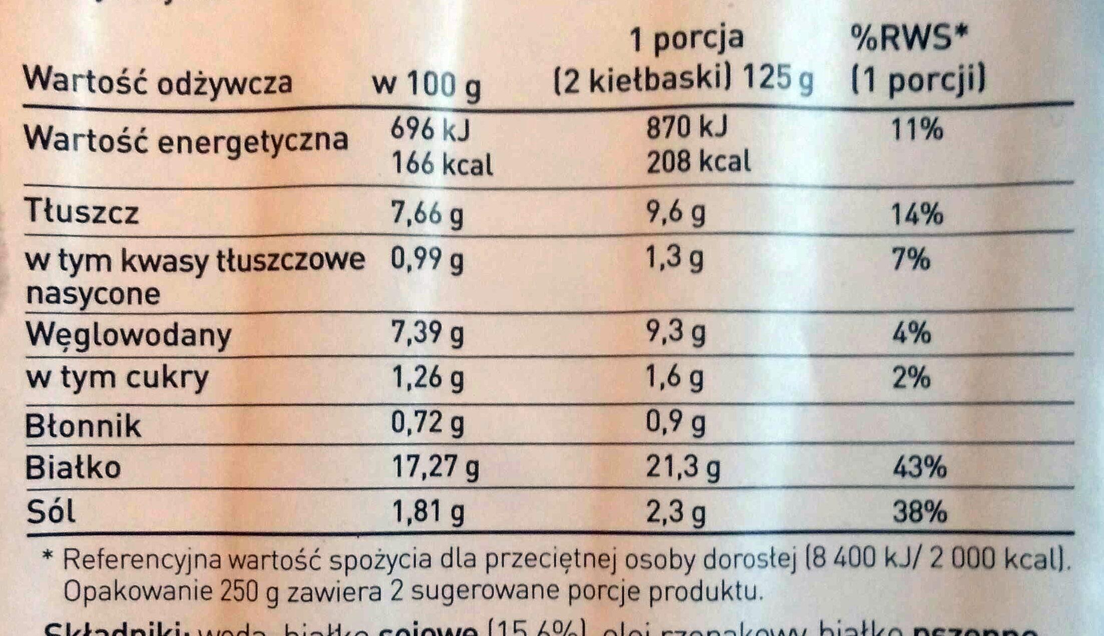 Vege Kiełbaski Białe - Wartości odżywcze - pl