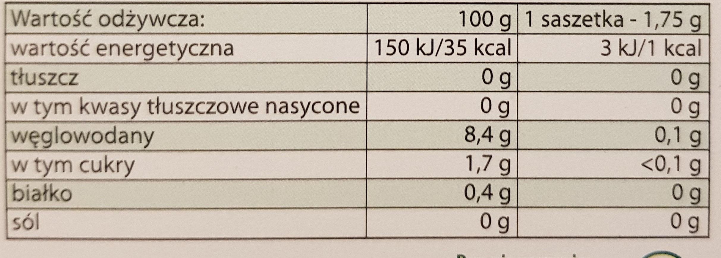 Kwiat lipy - Wartości odżywcze